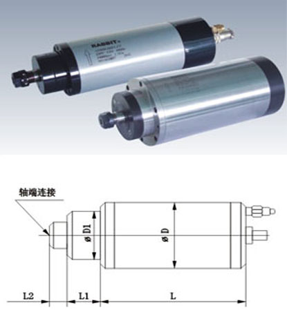 high speed electric spindles